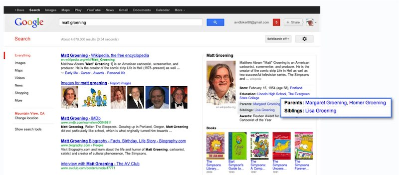 Google's knowledge graph powers result summaries