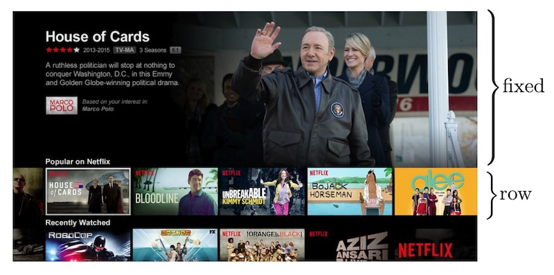 Recommendation rows on Netflix's home screen